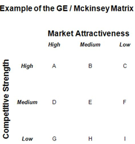 Mckinsey business plan template cheaphphosting Choice Image